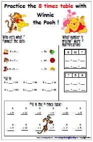 math worksheet : free printable worksheets for multiplication : Multiplication Worksheets 8 Times Tables