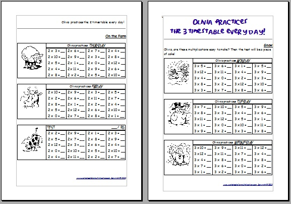 Multiplication Worksheets beginning multiplication worksheets – Multiplication for Beginners Worksheets